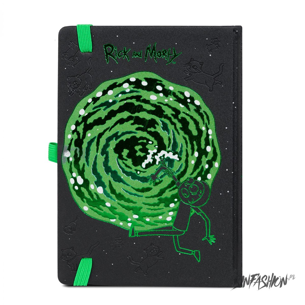 Notes Rick And Morty Portals